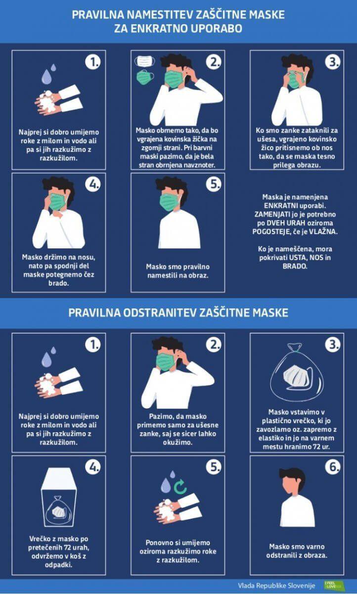 pravilna uporaba zaščitnih mask nijz